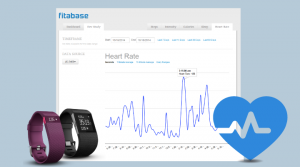 The use of wearable technologies to monitor is available.